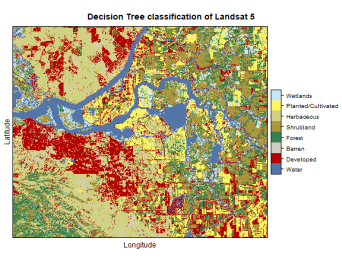 Example Land Use Classification